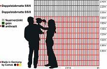 Zaunanlage Komplett Preis für 50m Zaun 1830mm Höhe RAL7016-anthrazit Doppelstabmattenzaun, Gartenzaun, Metallzaun, Zäune, Tor, Gartentor,