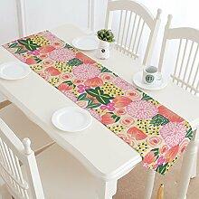 ZC&J Pastorale dicke Baumwolle Tuch Tisch Läufer Material Küche im amerikanischen Stil, leicht zu reinigen und resistent gegen Abnutzung, Haus und Hotel Dekoration Tischläufer,A,30*180cm