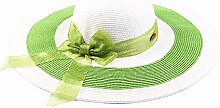 Zgsjbmh Damen-Sommer-Sonnenschutz-faltender