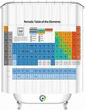 ZHANG-Periodensystem der chemischen Elemente