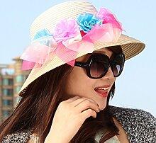 ZHANGYONG*Sommer Sonnenschirm Sonnenschutz hüte Frühling im Freien Mädchen englisch Tide stilvollen Flachbild entlang der Sandstrand in das Gras Hüte, Code, sind orange