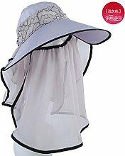ZHANGYONG*Visor weiblichen Sonnenschutz Hut Außenpool im Sommer UV-Hüte Radfahren schwarzen Gesicht cool Cap Strand, Kappen, Erwachsener wird Hellgrau