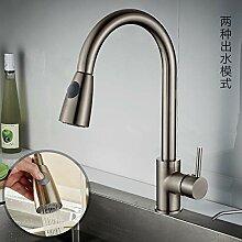 ZHAOSHOP Wasserhahn Küchenarmatur