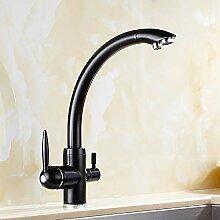 ZHAOSHOP Wasserhahn schwarz Wasserfilter