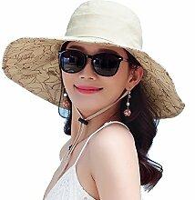 ZHIRONG Visier Hut Abnehmbar Kühl Und Bequem Unsichtbar Verstellbarer Klettverschluss Sonnenschutz UV-Schutz Schön Und Stilvoll (Farbe : B)