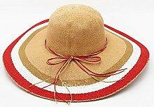 ZHIRONG Visier-Hut-bequeme und breathable orange Kante, orange-grüner Rand, roter Rand, blauer Rand-Sonnenschutz-UVschutz schöne Mode (Farbe : D)