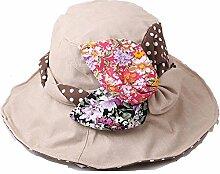 ZHIRONG Visier Hut Sonnenschutz UV-Schutz Faltbar Und Tragbar Schön Und Modisch Vier Jahreszeiten Universal (Farbe : C)