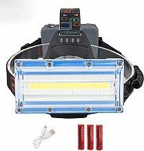 Zmsdt LED Scheinwerfer Scheinwerfer 3 Modi Weiß