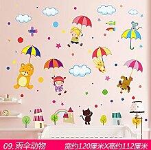 Znzbzt Kinderzimmer Wanddekoration Tapete selbstklebende Messhöhe Aufkleber Poster 9 entfernen