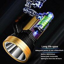 ZSDTDY flashlight 160 watt super funktion led