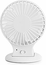 Zuoao USB Ventilator Mini Tischventilator Klein Fan Lüfter Leise Mini Fan Schreibtisch für PC MAC Notebook mit An/Aus-Schalter 2-Modus Einstellbar für Heim und Büro (Weiß)