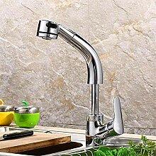 zxcdsaqwe Co.,ltd Waschbecken Wasserhähne mit