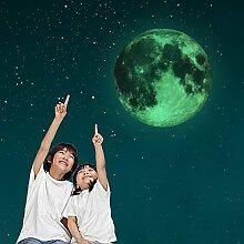 ZYJY3d - Helle Mondlicht mit fluoreszierenden