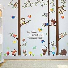 Zyzdsd Affe Owlets Fox Tiere Birke Baum