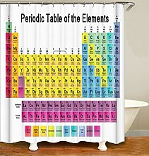 ZZZdz Periodensystem Chemischer Elemente. Haus