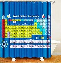 ZZZdz Periodensystem Der Chemischen Elemente. Haus